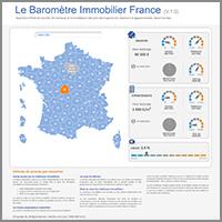 Baromètre IMMO (Sample V.1.0)